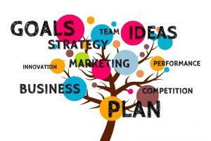 Препознавање на можности и создавање на идеи