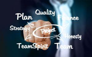 Организациска лојалност и посветеност